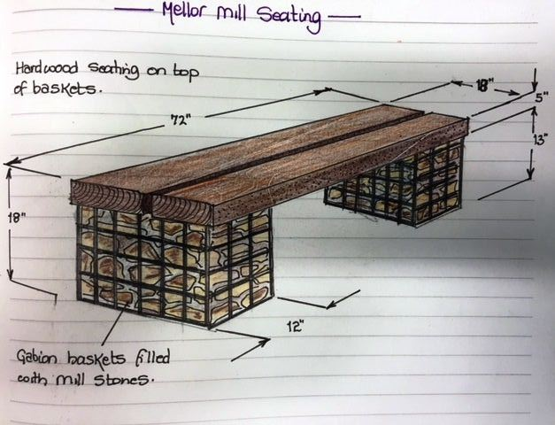 Mill seating